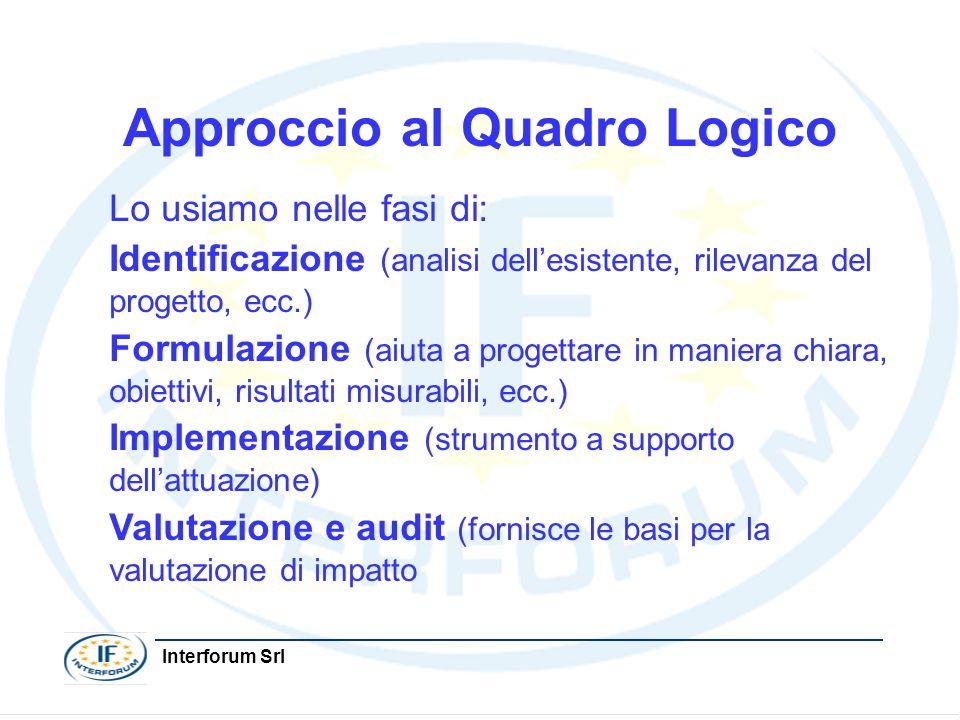 Interforum Srl Approccio al Quadro Logico Lo usiamo nelle fasi di: Identificazione (analisi dellesistente, rilevanza del progetto, ecc.) Formulazione