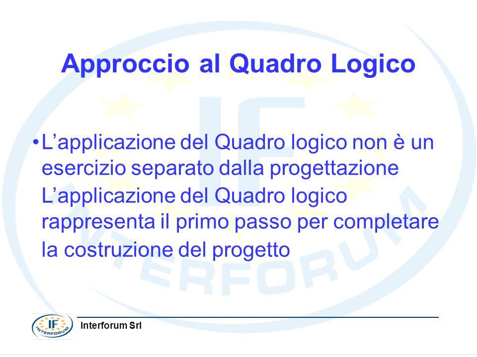 Interforum Srl Approccio al Quadro Logico Lapplicazione del Quadro logico non è un esercizio separato dalla progettazione Lapplicazione del Quadro log