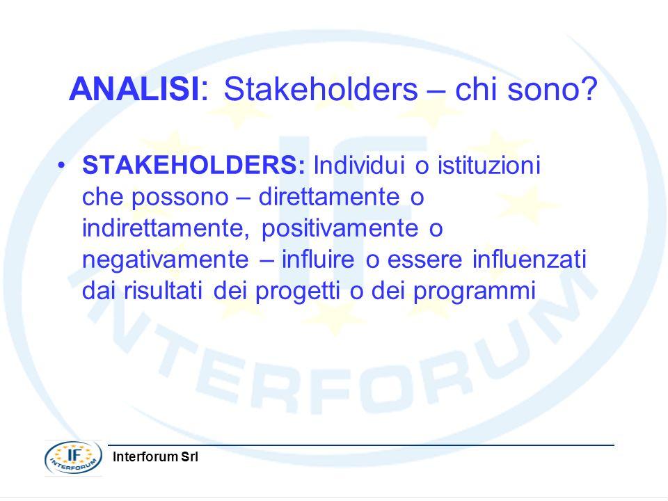 Interforum Srl ANALISI : Stakeholders – chi sono? STAKEHOLDERS: Individui o istituzioni che possono – direttamente o indirettamente, positivamente o n