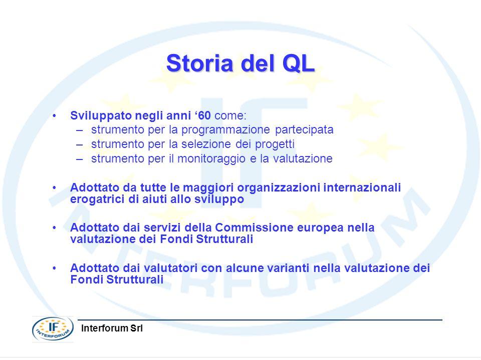 Interforum Srl Storia del QL Sviluppato negli anni 60 come: –strumento per la programmazione partecipata –strumento per la selezione dei progetti –str