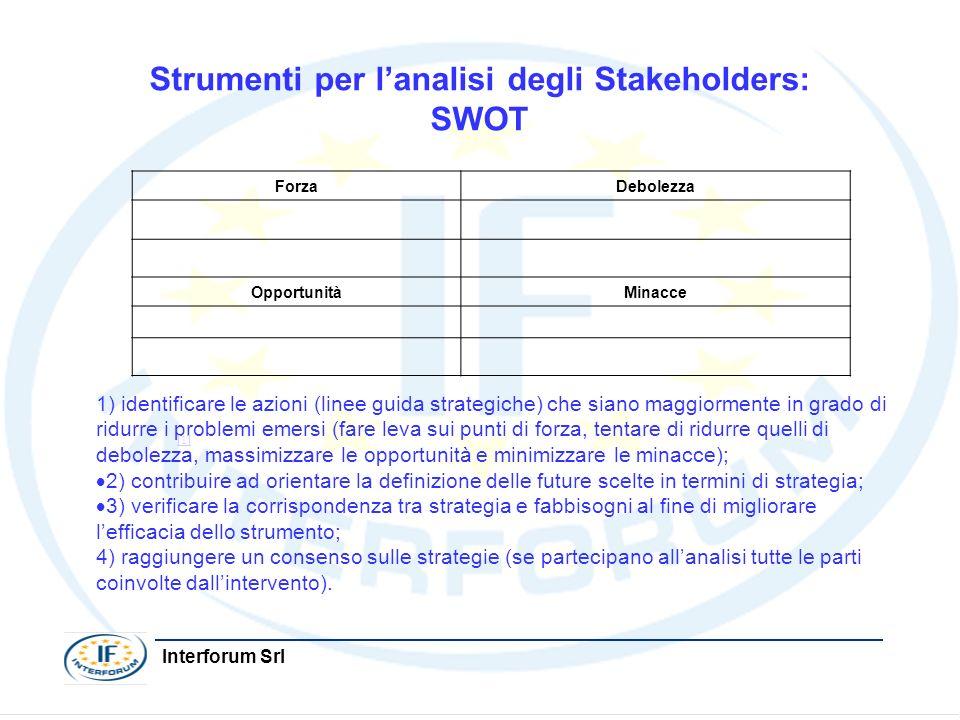 Interforum Srl Strumenti per lanalisi degli Stakeholders: SWOT ForzaDebolezza OpportunitàMinacce 1) identificare le azioni (linee guida strategiche) c