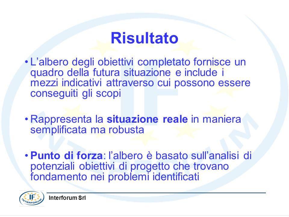 Interforum Srl Risultato Lalbero degli obiettivi completato fornisce un quadro della futura situazione e include i mezzi indicativi attraverso cui pos