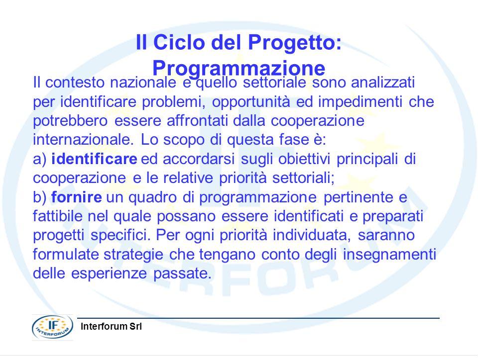 Interforum Srl Il Ciclo del Progetto: Programmazione Il contesto nazionale e quello settoriale sono analizzati per identificare problemi, opportunità