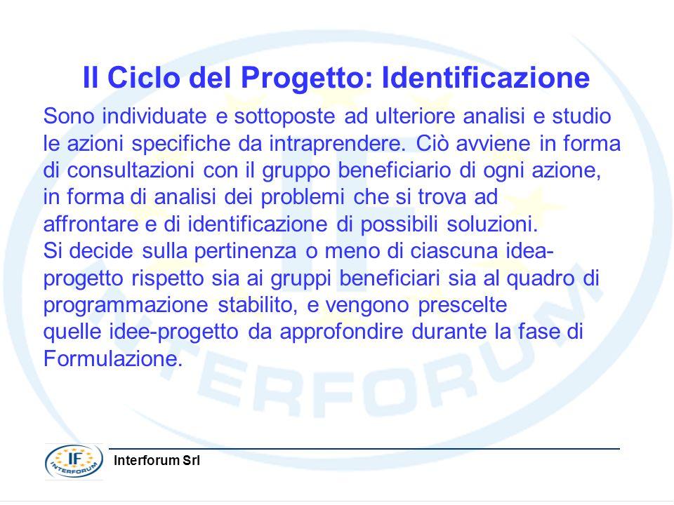 Interforum Srl ANALISI: Partner PARTNERS: Chi implementa il progetto insieme al proponente