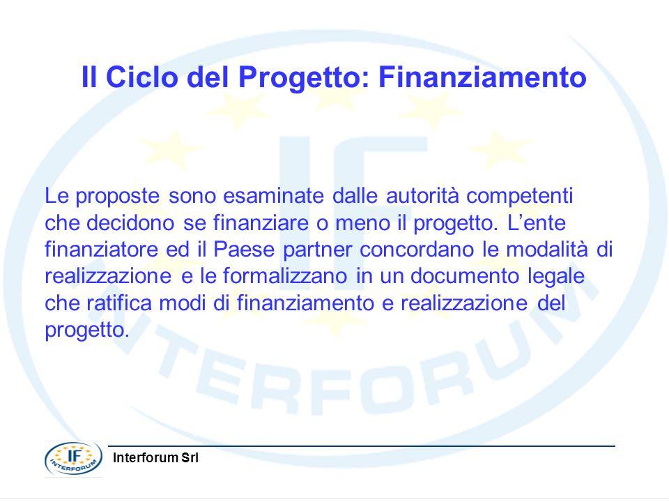 Interforum Srl Il Ciclo del Progetto: Finanziamento Le proposte sono esaminate dalle autorità competenti che decidono se finanziare o meno il progetto