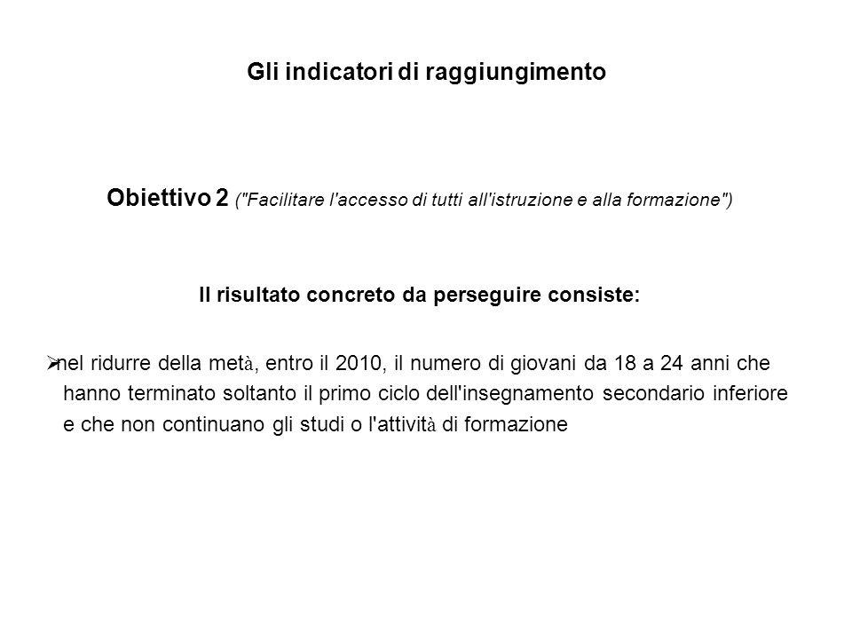Gli indicatori di raggiungimento Obiettivo 2 (