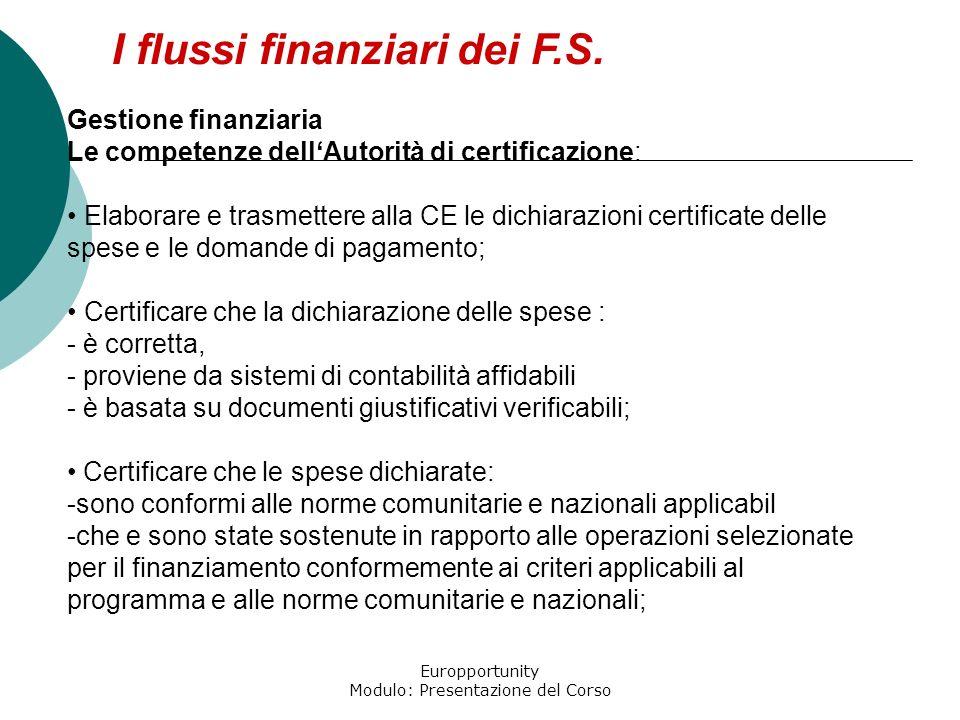 Europportunity Modulo: Presentazione del Corso I flussi finanziari dei F.S. Gestione finanziaria Le competenze dellAutorità di certificazione: Elabora