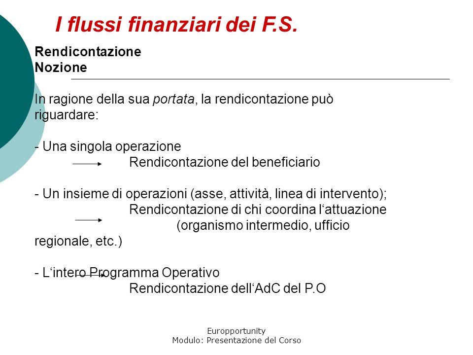 Europportunity Modulo: Presentazione del Corso I flussi finanziari dei F.S. Rendicontazione Nozione In ragione della sua portata, la rendicontazione p