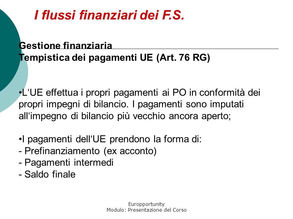 Europportunity Modulo: Presentazione del Corso Gestione finanziaria Tempistica dei pagamenti UE (Art. 76 RG) LUE effettua i propri pagamenti ai PO in