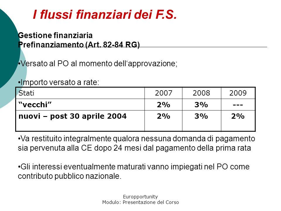 Europportunity Modulo: Presentazione del Corso Gestione finanziaria Prefinanziamento (Art. 82-84 RG) Versato al PO al momento dellapprovazione; Import