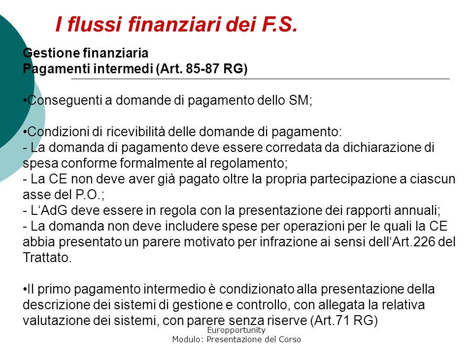 Europportunity Modulo: Presentazione del Corso I flussi finanziari dei F.S. Gestione finanziaria Pagamenti intermedi (Art. 85-87 RG) Conseguenti a dom