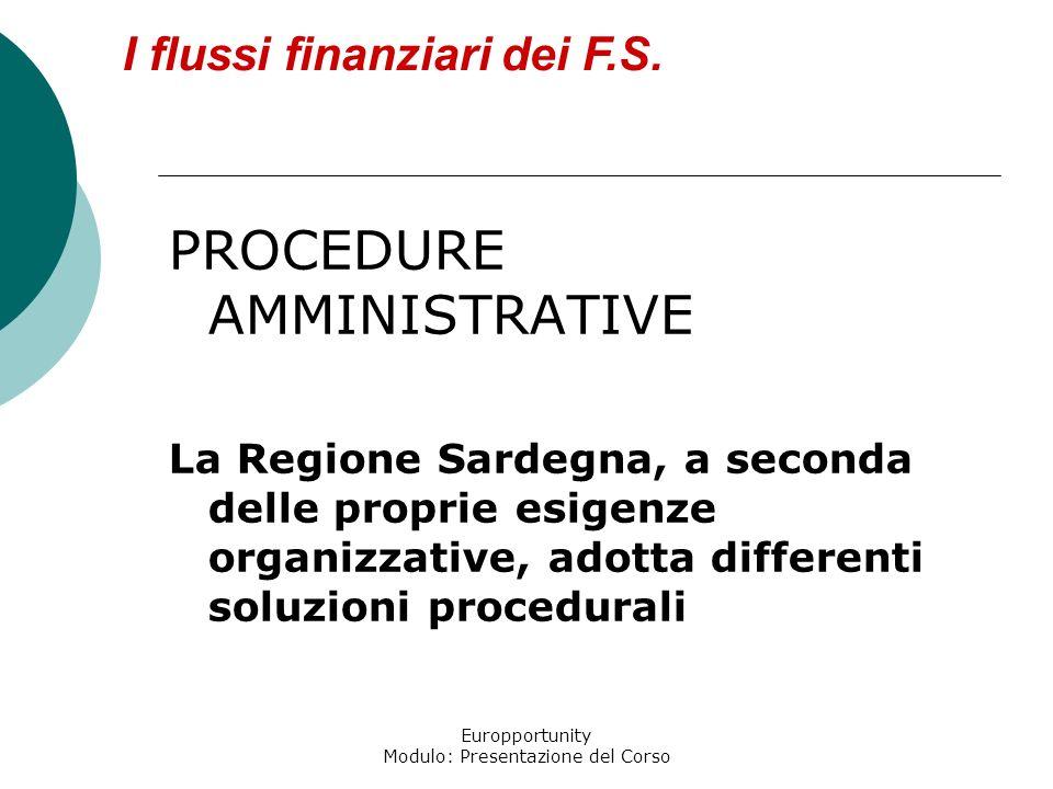 Europportunity Modulo: Presentazione del Corso PROCEDURE AMMINISTRATIVE La Regione Sardegna, a seconda delle proprie esigenze organizzative, adotta di