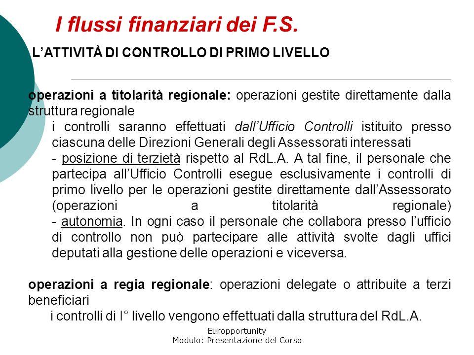 Europportunity Modulo: Presentazione del Corso I flussi finanziari dei F.S. operazioni a titolarità regionale: operazioni gestite direttamente dalla s
