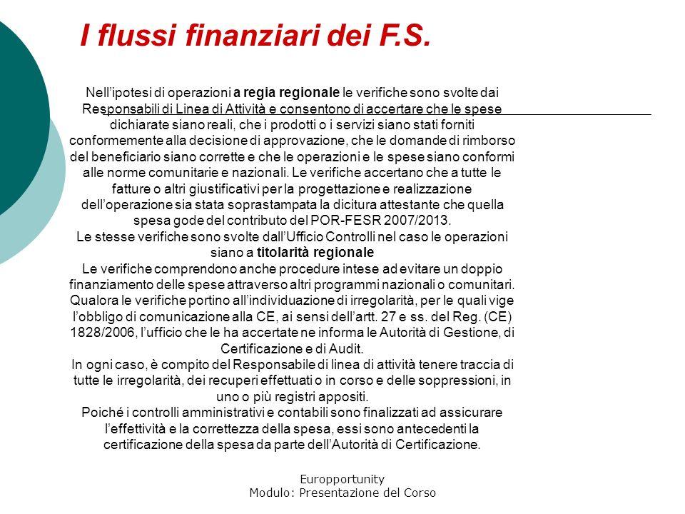 Europportunity Modulo: Presentazione del Corso I flussi finanziari dei F.S. Nellipotesi di operazioni a regia regionale le verifiche sono svolte dai R