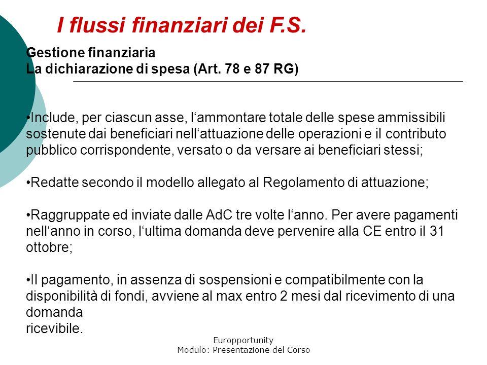 Europportunity Modulo: Presentazione del Corso I flussi finanziari dei F.S. Gestione finanziaria La dichiarazione di spesa (Art. 78 e 87 RG) Include,