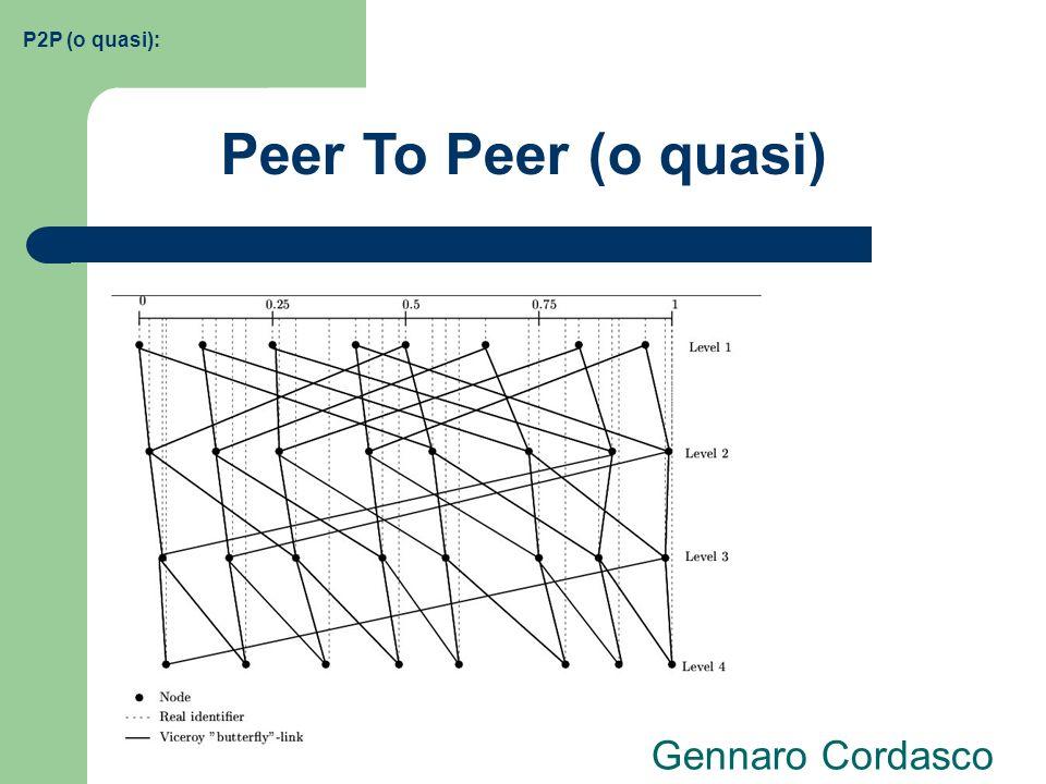 P2P: unapplicazione Gnutella2: Ricerca…(4) Per evitare che questo sistema degeneri in un sistema centralizzato viene limitato il numero di leaves per ogni hub;(circa 150) La comunicazione fra leaves e hub è diretta; Problema Inter-Hub Communication;