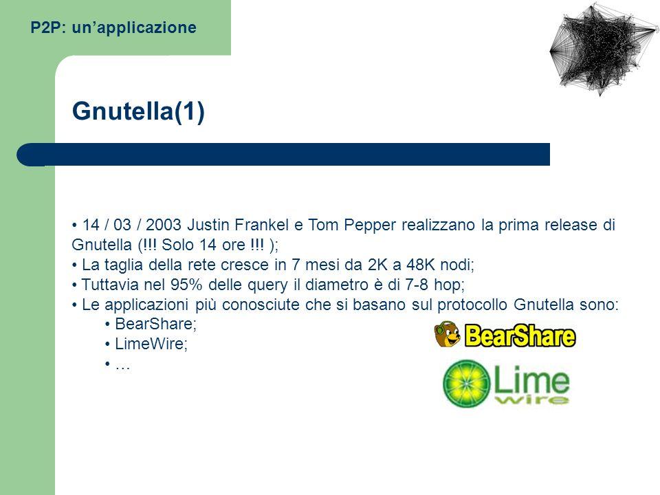 P2P: unapplicazione 14 / 03 / 2003 Justin Frankel e Tom Pepper realizzano la prima release di Gnutella (!!! Solo 14 ore !!! ); La taglia della rete cr