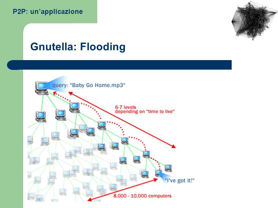 P2P: unapplicazione Gnutella: Flooding