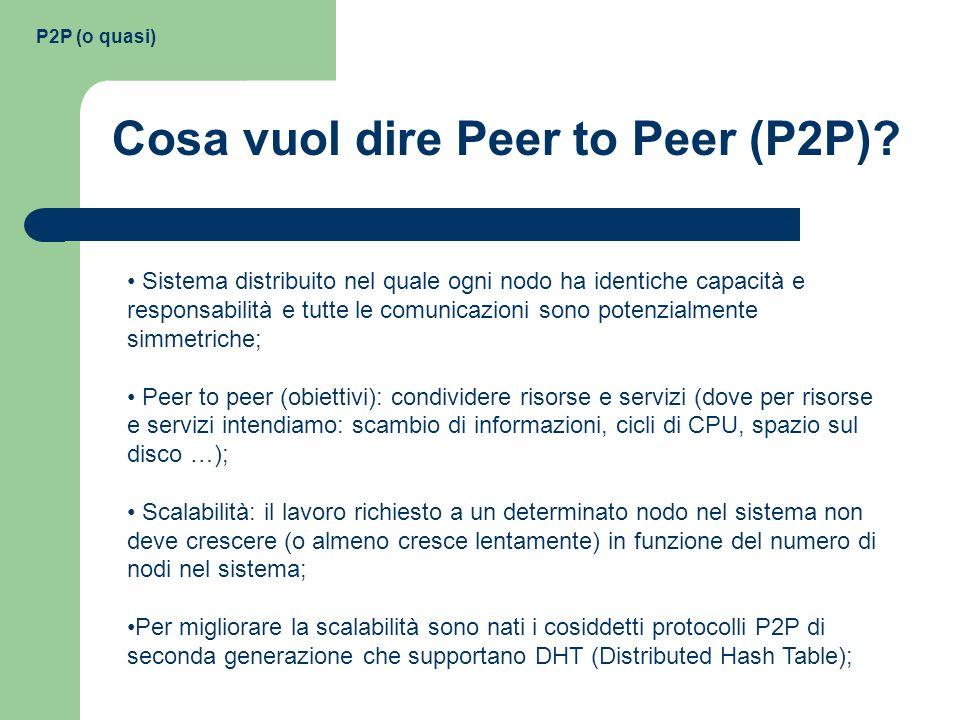 Cosa vuol dire Peer to Peer (P2P)? Sistema distribuito nel quale ogni nodo ha identiche capacità e responsabilità e tutte le comunicazioni sono potenz