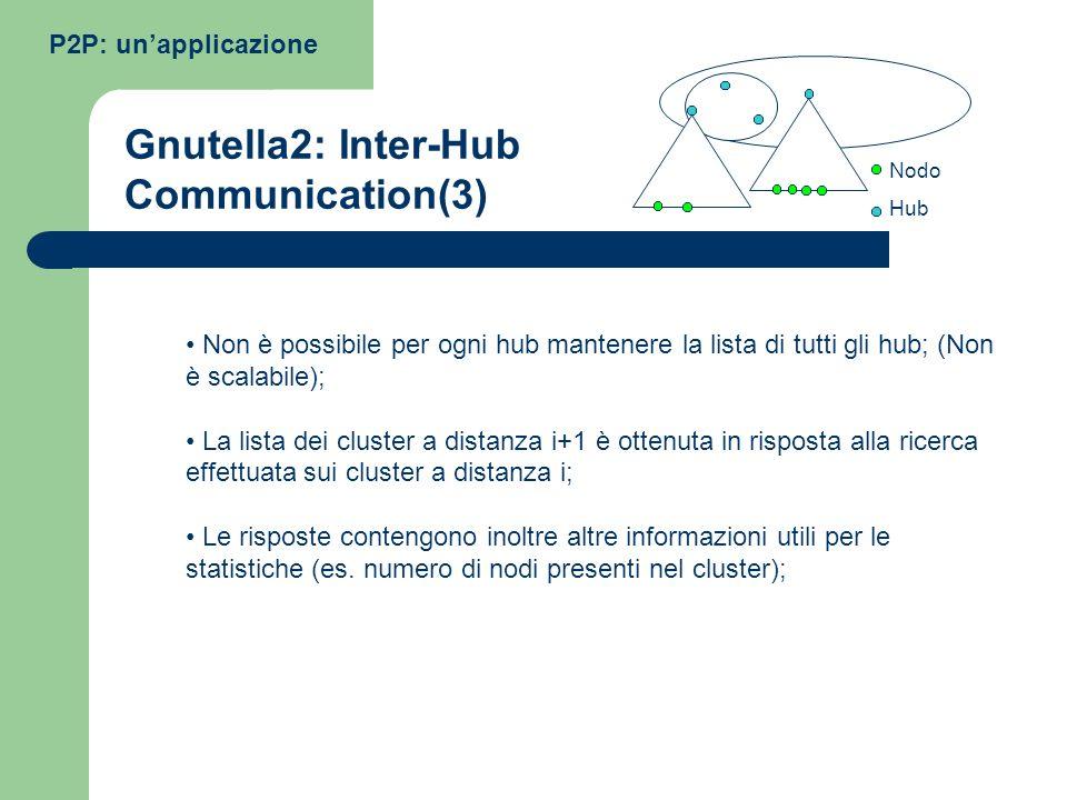 Non è possibile per ogni hub mantenere la lista di tutti gli hub; (Non è scalabile); La lista dei cluster a distanza i+1 è ottenuta in risposta alla r