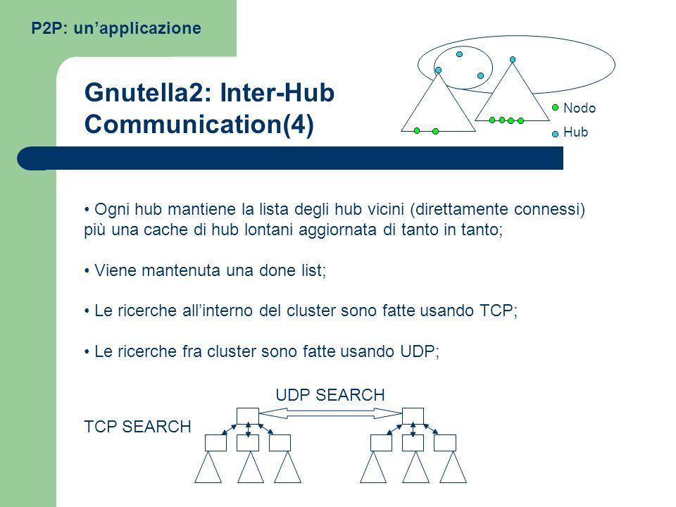 P2P: unapplicazione Ogni hub mantiene la lista degli hub vicini (direttamente connessi) più una cache di hub lontani aggiornata di tanto in tanto; Vie