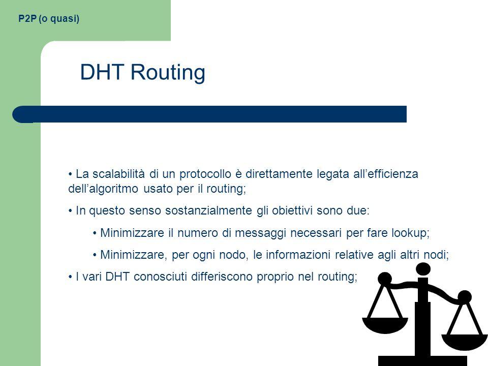 P2P (o quasi) DHT Routing: Lookup Trovare lindirizzo IP del nodo responsabile di una determinata chiave; Obiettivi: Minimizzare la dimensione dello spazio richiesto ai nodi per memorizzare le tabelle di routing; Minimizzare il numero di hop necessari per il Lookup; Fornire un servizio fidato anche con Peer inaffidabili; Resistere ad attachi di tipo Denial of Service;