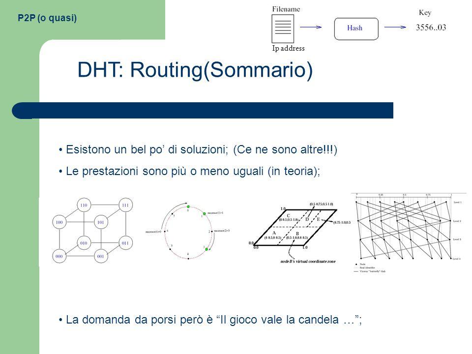 P2P (o quasi) DHT: Routing(Sommario) Esistono un bel po di soluzioni; (Ce ne sono altre!!!) Le prestazioni sono più o meno uguali (in teoria); La doma