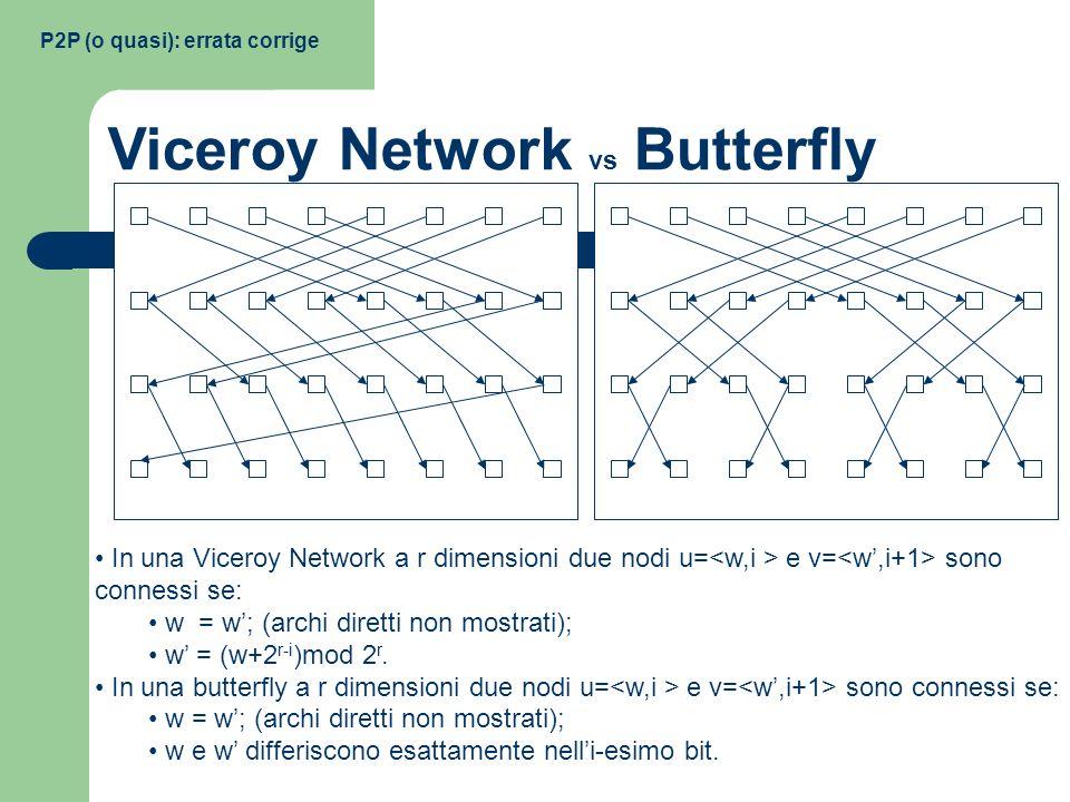 P2P (o quasi): errata corrige Viceroy Network vs Butterfly In una Viceroy Network a r dimensioni due nodi u= e v= sono connessi se: w = w; (archi dire