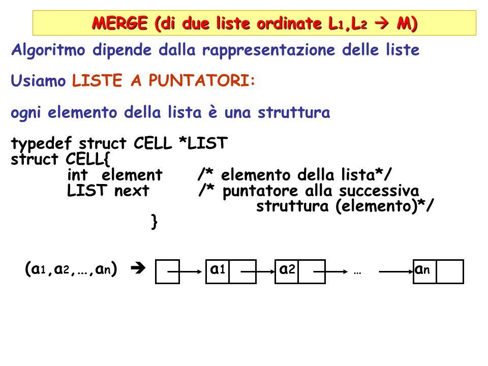 MERGE (di due liste ordinate L 1,L 2 M) Algoritmo dipende dalla rappresentazione delle liste Usiamo LISTE A PUNTATORI: ogni elemento della lista è una struttura typedef struct CELL *LIST struct CELL{ int element /* elemento della lista*/ LIST next /* puntatore alla successiva struttura (elemento)*/ } (a 1,a 2,…,a n ) a 1 a 2 … a n