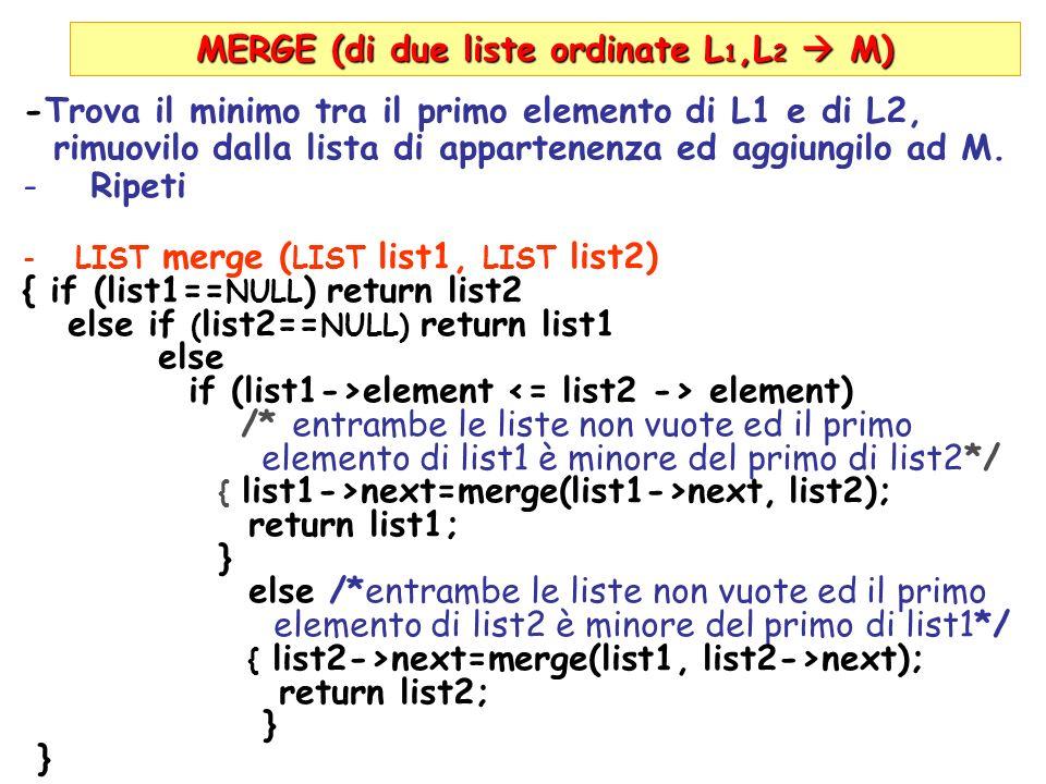 MERGE (di due liste ordinate L 1,L 2 M) list1 2 4 7 list2 3 5 6 9 Merge(list1, list2) merge (2-4-7, 3-5-6-9) merge( list2) merge(4-7,3-5-6-9) = merge(, ) merge(4-7, 5-6-9) = merge(, ) merge(7, 5-6-9) = merge(, ) merge(7, 6-9) = merge(, ) = merge(7, 9) 7