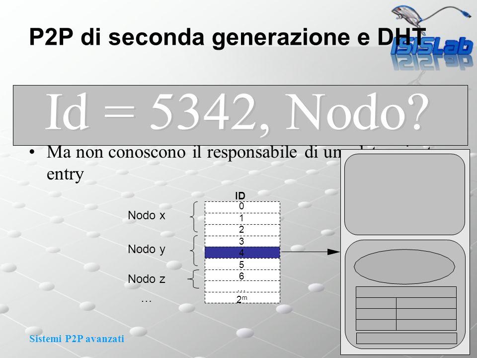 Sistemi P2P avanzati P2P di seconda generazione e DHT Tutti i nodi del sistema condividono una tabella hash Conoscono la struttura della tabella Ma non conoscono il responsabile di una determinata entry Nodo x Nodo y Nodo z ID 0123456…2m0123456…2m …