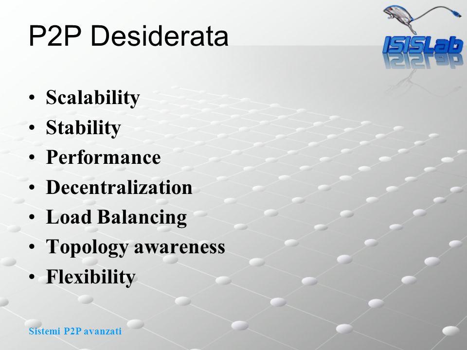 Sistemi P2P avanzati P2P Desiderata Scalability Stability Performance Decentralization Load Balancing Topology awareness Flexibility