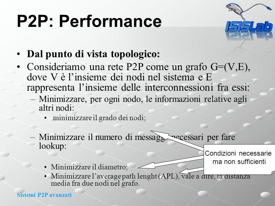 Sistemi P2P avanzati P2P: Performance Dal punto di vista topologico: Consideriamo una rete P2P come un grafo G=(V,E), dove V è linsieme dei nodi nel sistema e E rappresenta linsieme delle interconnessioni fra essi: –Minimizzare, per ogni nodo, le informazioni relative agli altri nodi: minimizzare il grado dei nodi; –Minimizzare il numero di messaggi necessari per fare lookup: Minimizzare il diametro; Minimizzare laverage path lenght (APL), vale a dire, la distanza media fra due nodi nel grafo.
