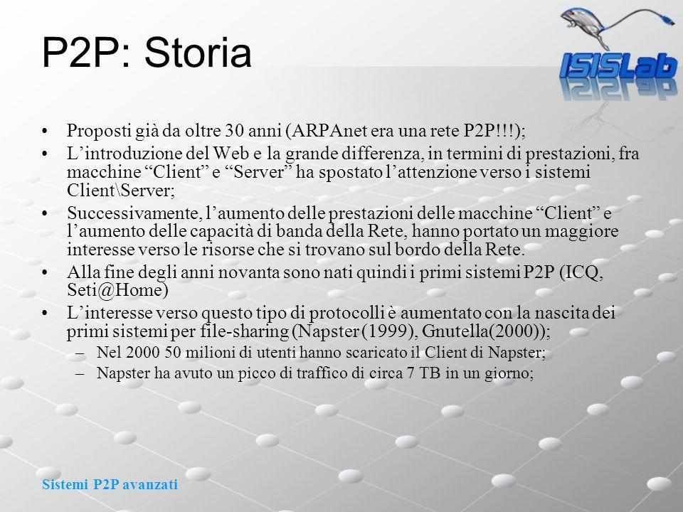 Sistemi P2P avanzati P2P: Storia Proposti già da oltre 30 anni (ARPAnet era una rete P2P!!!); Lintroduzione del Web e la grande differenza, in termini di prestazioni, fra macchine Client e Server ha spostato lattenzione verso i sistemi Client\Server; Successivamente, laumento delle prestazioni delle macchine Client e laumento delle capacità di banda della Rete, hanno portato un maggiore interesse verso le risorse che si trovano sul bordo della Rete.