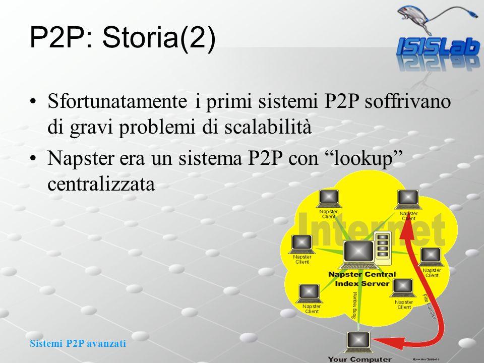 Sistemi P2P avanzati P2P: Storia(2) Sfortunatamente i primi sistemi P2P soffrivano di gravi problemi di scalabilità Napster era un sistema P2P con lookup centralizzata
