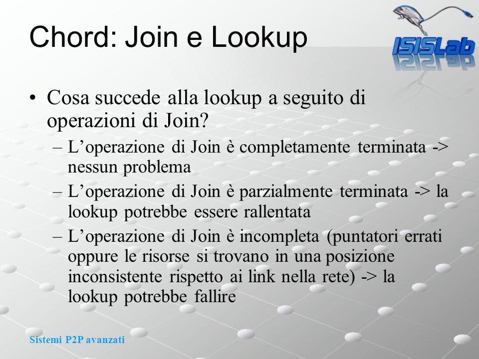 Sistemi P2P avanzati Chord: Join e Lookup Cosa succede alla lookup a seguito di operazioni di Join? –Loperazione di Join è completamente terminata ->