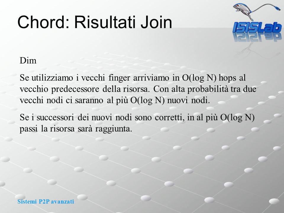 Sistemi P2P avanzati Dim Se utilizziamo i vecchi finger arriviamo in O(log N) hops al vecchio predecessore della risorsa. Con alta probabilità tra due