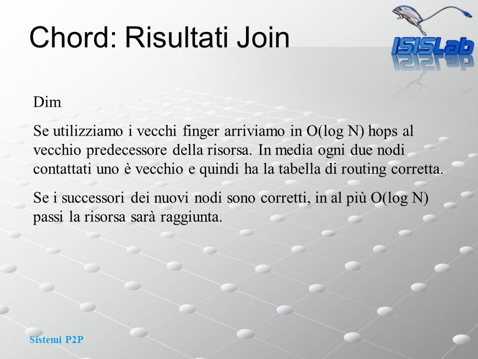 Sistemi P2P Dim Se utilizziamo i vecchi finger arriviamo in O(log N) hops al vecchio predecessore della risorsa.