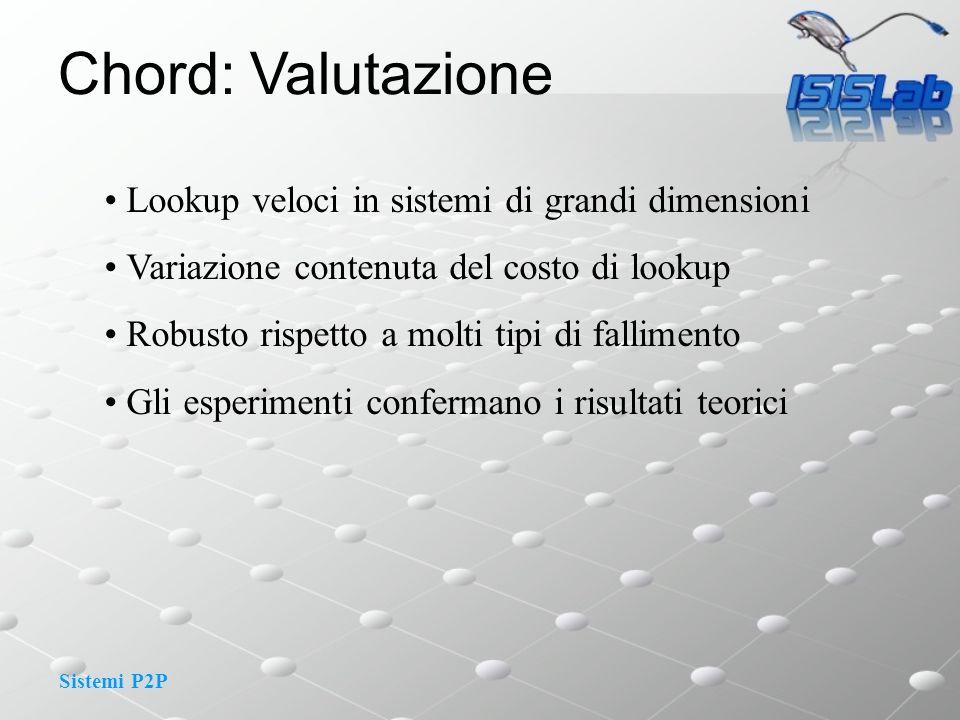 Sistemi P2P Chord: Valutazione Lookup veloci in sistemi di grandi dimensioni Variazione contenuta del costo di lookup Robusto rispetto a molti tipi di fallimento Gli esperimenti confermano i risultati teorici