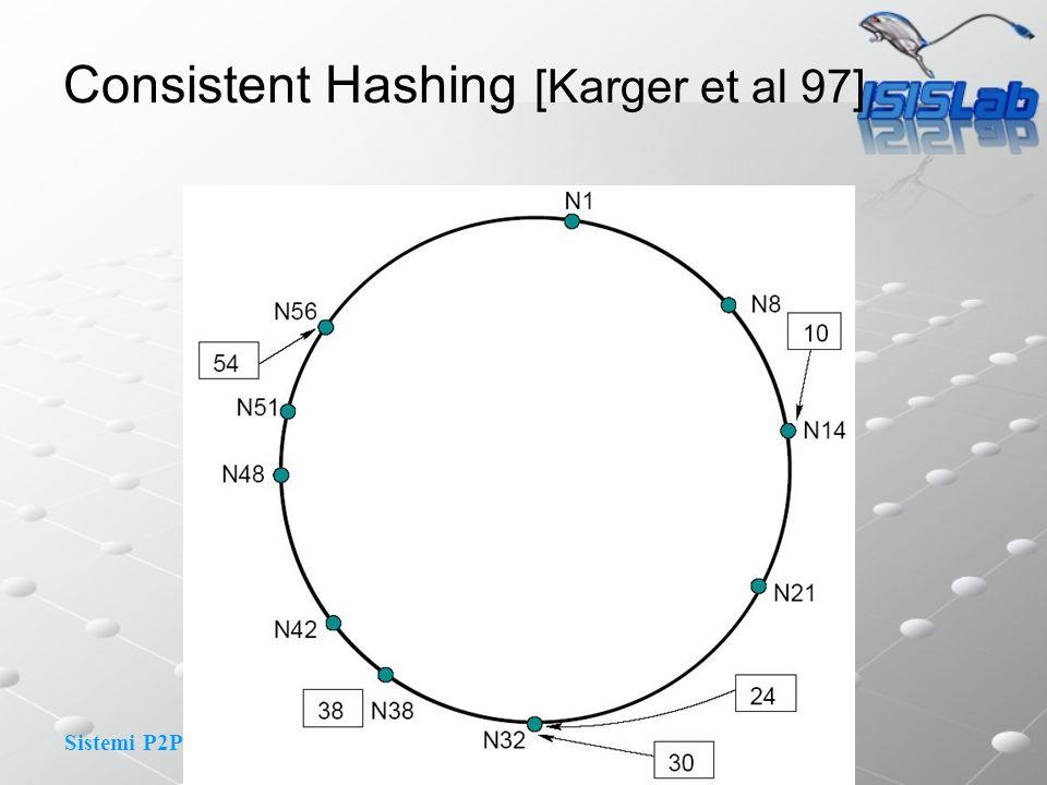 Sistemi P2P Consistent Hashing [Karger et al 97]