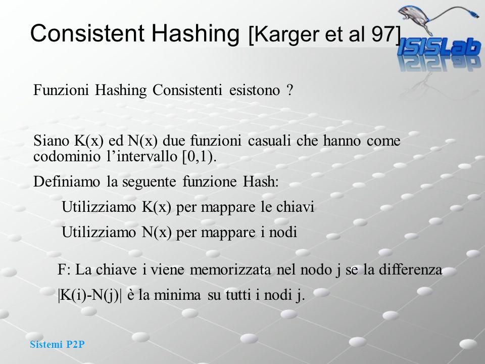 Sistemi P2P Funzioni Hashing Consistenti esistono .