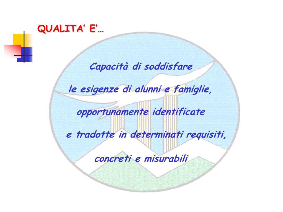 Capacità di soddisfare le esigenze di alunni e famiglie, opportunamente identificate e tradotte in determinati requisiti, concreti e misurabili QUALITA E…