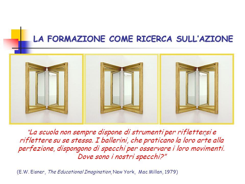LA FORMAZIONE COME RICERCA SULLAZIONE La scuola non sempre dispone di strumenti per riflettersi e riflettere su se stessa.
