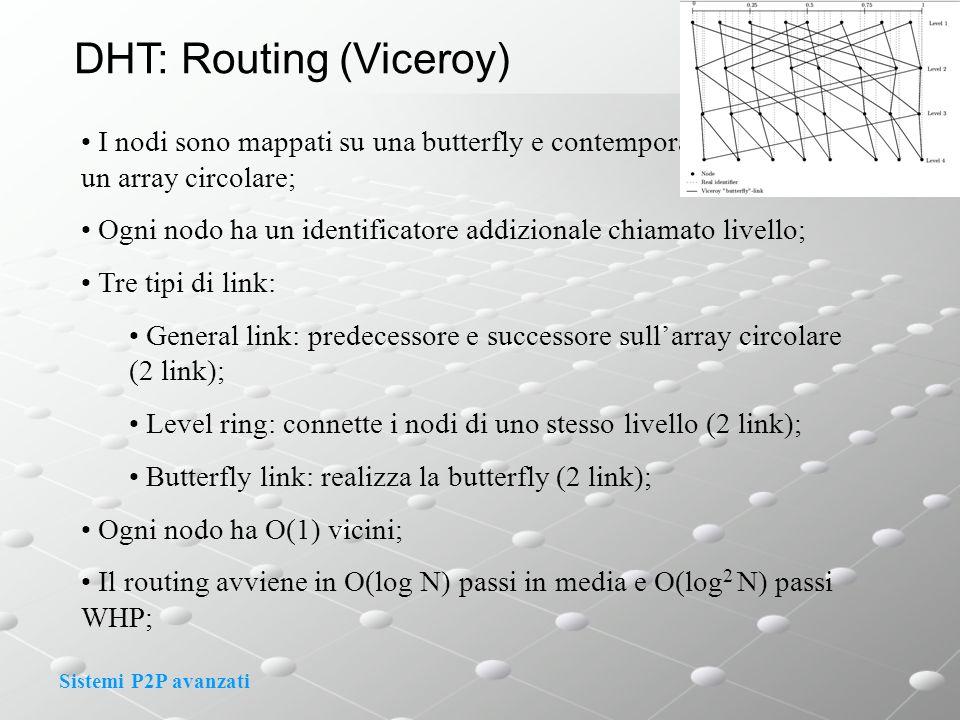 Sistemi P2P avanzati DHT: Routing (Viceroy) I nodi sono mappati su una butterfly e contemporaneamente su un array circolare; Ogni nodo ha un identificatore addizionale chiamato livello; Tre tipi di link: General link: predecessore e successore sullarray circolare (2 link); Level ring: connette i nodi di uno stesso livello (2 link); Butterfly link: realizza la butterfly (2 link); Ogni nodo ha O(1) vicini; Il routing avviene in O(log N) passi in media e O(log 2 N) passi WHP;