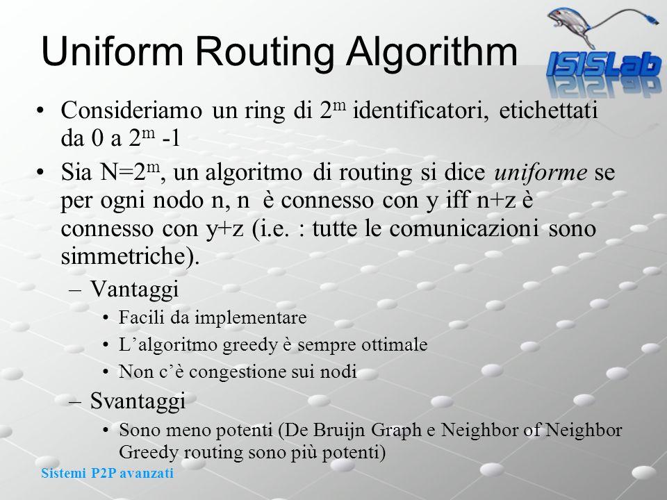 Sistemi P2P avanzati Uniform Routing Algorithm Consideriamo un ring di 2 m identificatori, etichettati da 0 a 2 m -1 Sia N=2 m, un algoritmo di routing si dice uniforme se per ogni nodo n, n è connesso con y iff n+z è connesso con y+z (i.e.