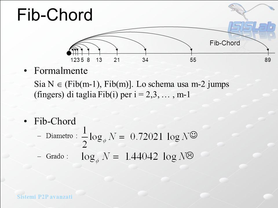 Sistemi P2P avanzati Fib-Chord Formalmente Sia N (Fib(m-1), Fib(m)].