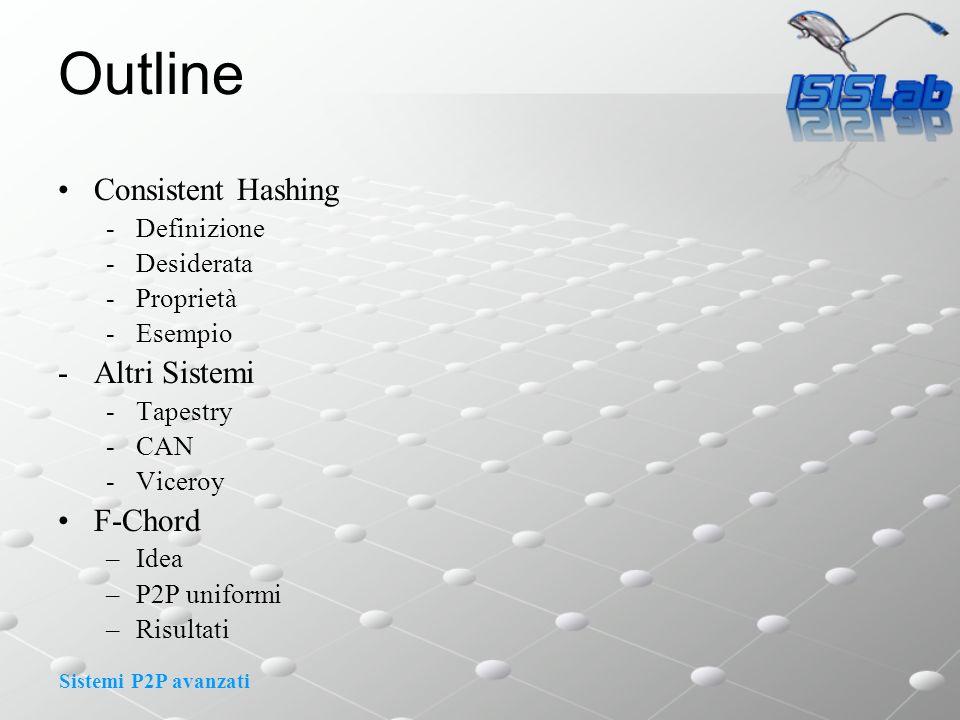 Sistemi P2P avanzati Outline Consistent Hashing -Definizione -Desiderata -Proprietà -Esempio -Altri Sistemi -Tapestry -CAN -Viceroy F-Chord –Idea –P2P uniformi –Risultati