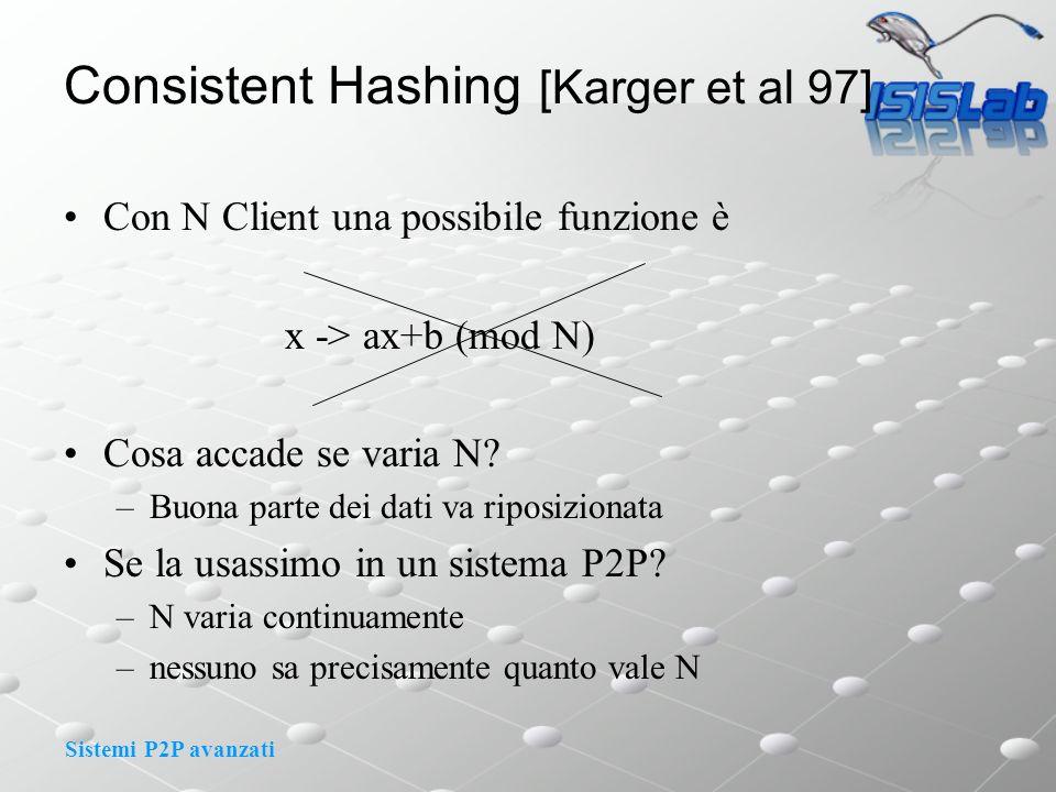 Sistemi P2P avanzati Consistent Hashing [Karger et al 97] Con N Client una possibile funzione è x -> ax+b (mod N) Cosa accade se varia N.