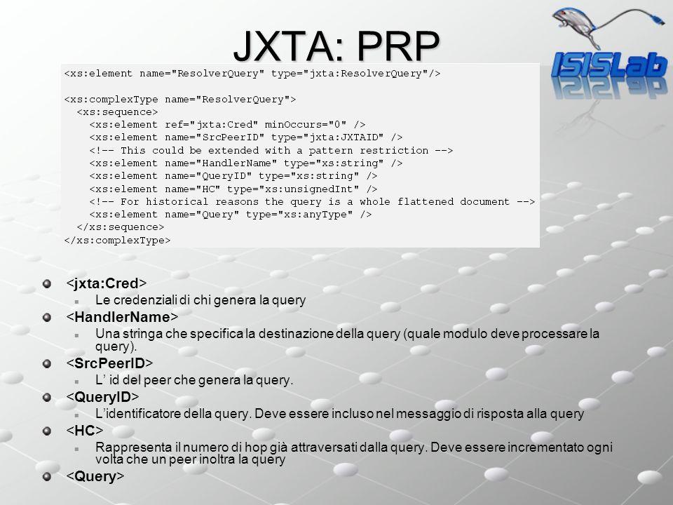 JXTA: PRP Le credenziali di chi genera la query Una stringa che specifica la destinazione della query (quale modulo deve processare la query). L id de