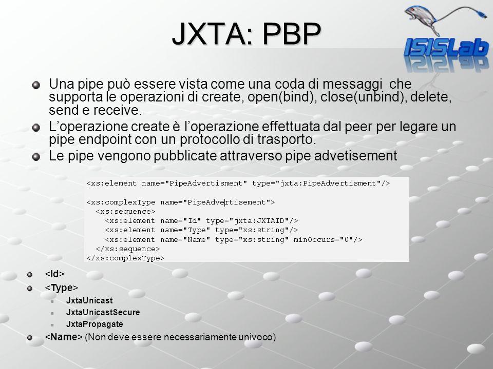 JXTA: PBP Una pipe può essere vista come una coda di messaggi che supporta le operazioni di create, open(bind), close(unbind), delete, send e receive.